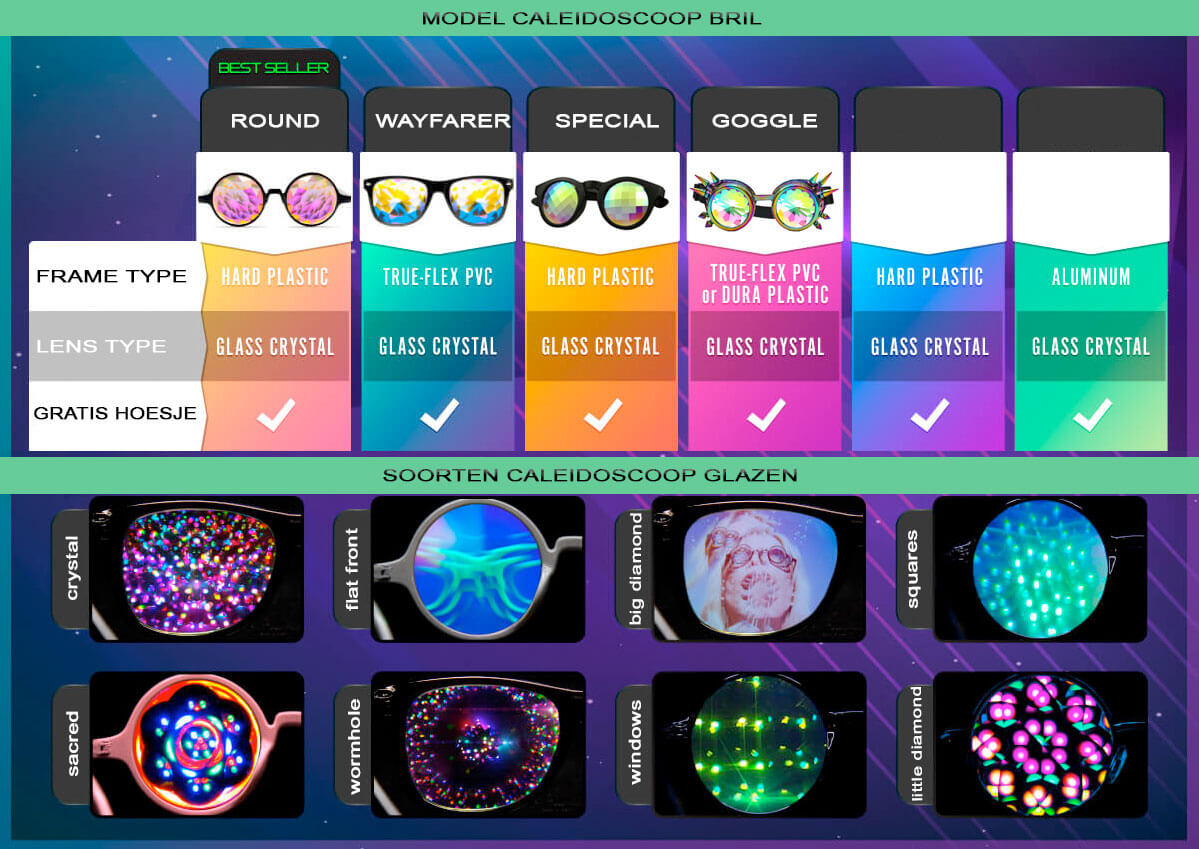 goedkope caleidoscoop brillen